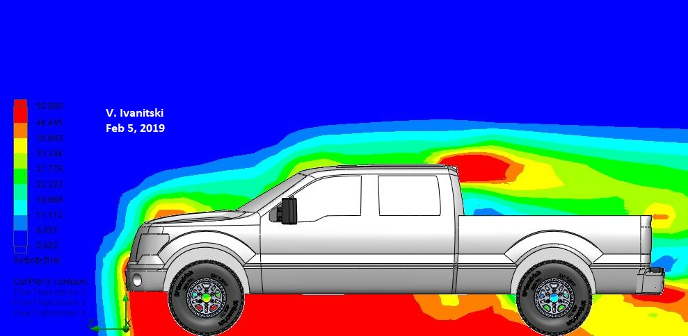 pickup truck airflow analysis