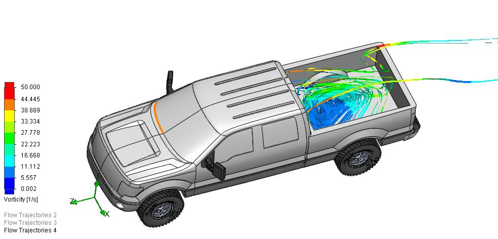 cfd aerodynamics of airflow inside a truck bed with tailgate closed