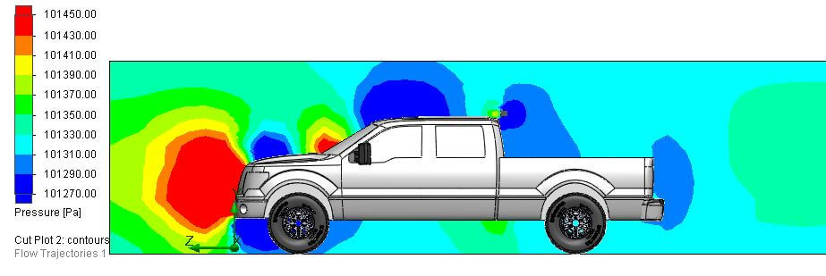 Side view of a pressure cut plot for truck aerodynamics with LED bar behind the cab on a sport bar.