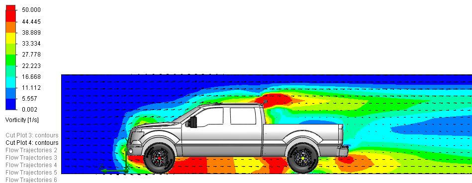 Side view vorticity plot of the roof of an f150 pickup truck with an LED bar above the roof behind the cab on a sport bar type mount.